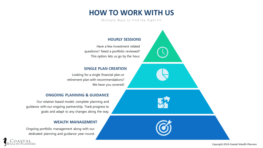 Infographic on how to work with Coastal Wealth Planners. Service models shown